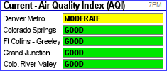 Current Air Quality Conditions Opens in new window