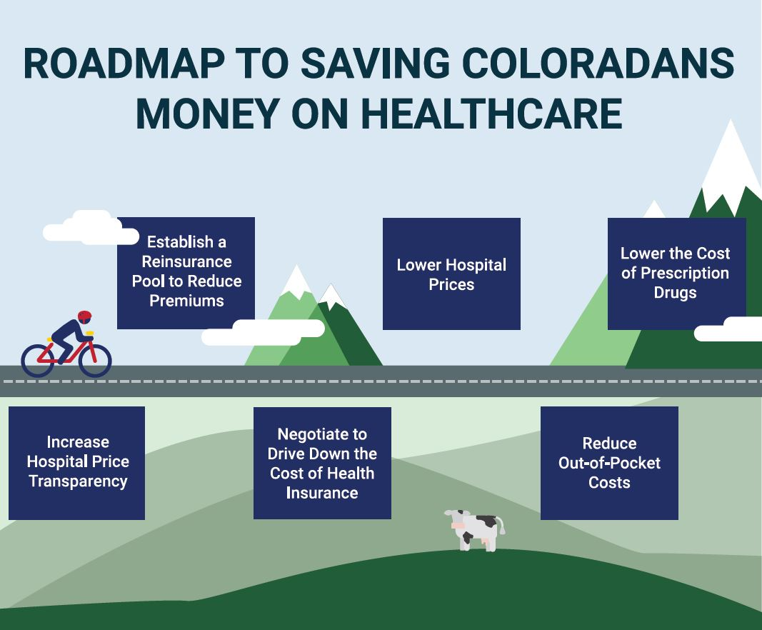 Roadmap to Saving Coloradans Money on Healthcare
